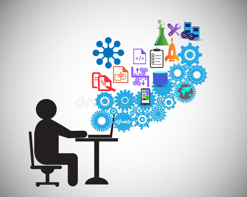 软件开发商或自由职业者编码,这也代表会集要求,测试器测试编码的企业分析家 库存例证