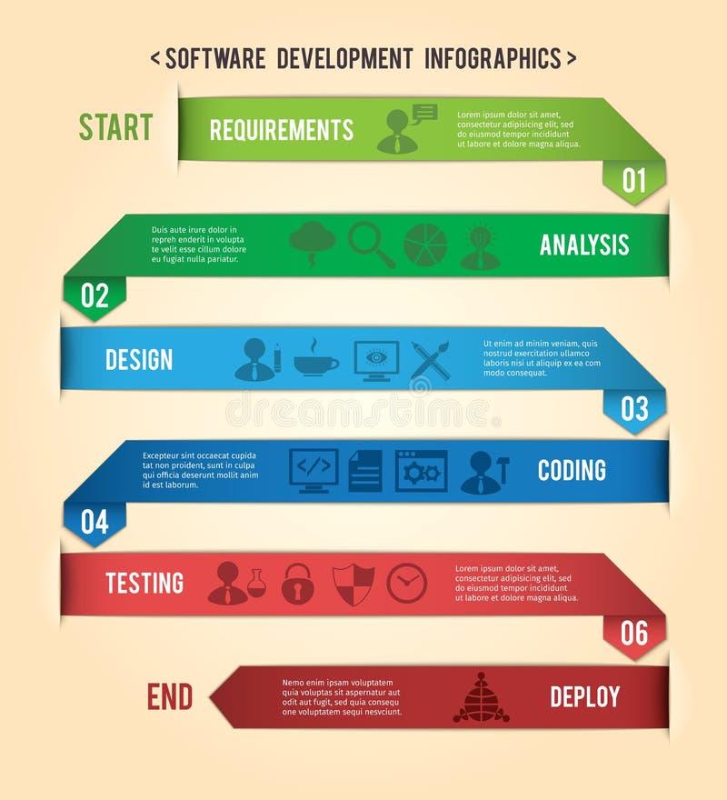 软件开发纸infographics 皇族释放例证