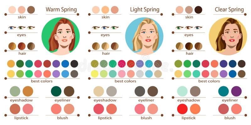 轻,温暖和清楚的春天的季节性颜色分析调色板 女性出现的春天类型的最佳的颜色 f 向量例证