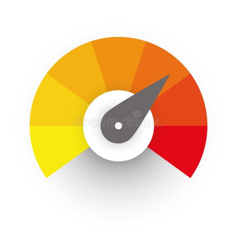 辐形测量仪标度从黄色到与箭头手尖的红色 满意,温度,风险,规定值,表现和 库存例证