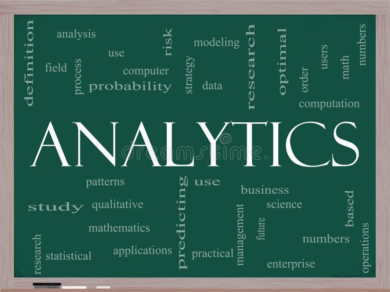 逻辑分析方法词在黑板的云彩概念 向量例证