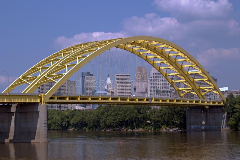 辛辛那提俄亥俄河 库存图片