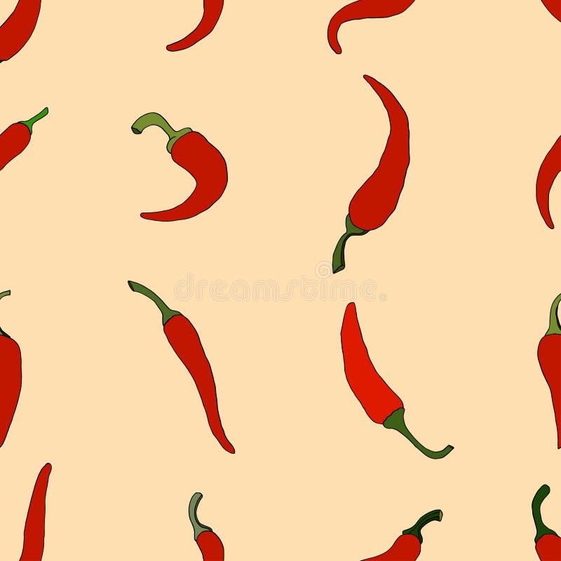 Download 辣椒 向量例证. 插画 包括有 例证, 厨房, 玻色子, 智利, 正餐, 工厂, 健康, 装饰品, 设计 - 59103433