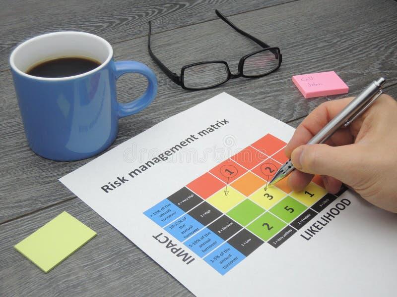 辨认在风险管理矩阵的重要风险 免版税图库摄影