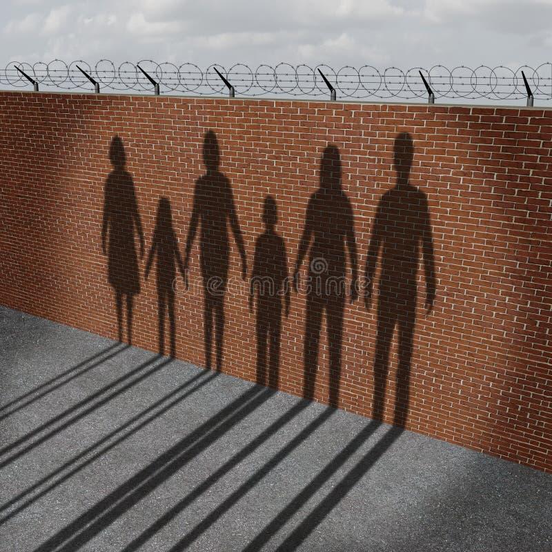 边界的移民人 向量例证
