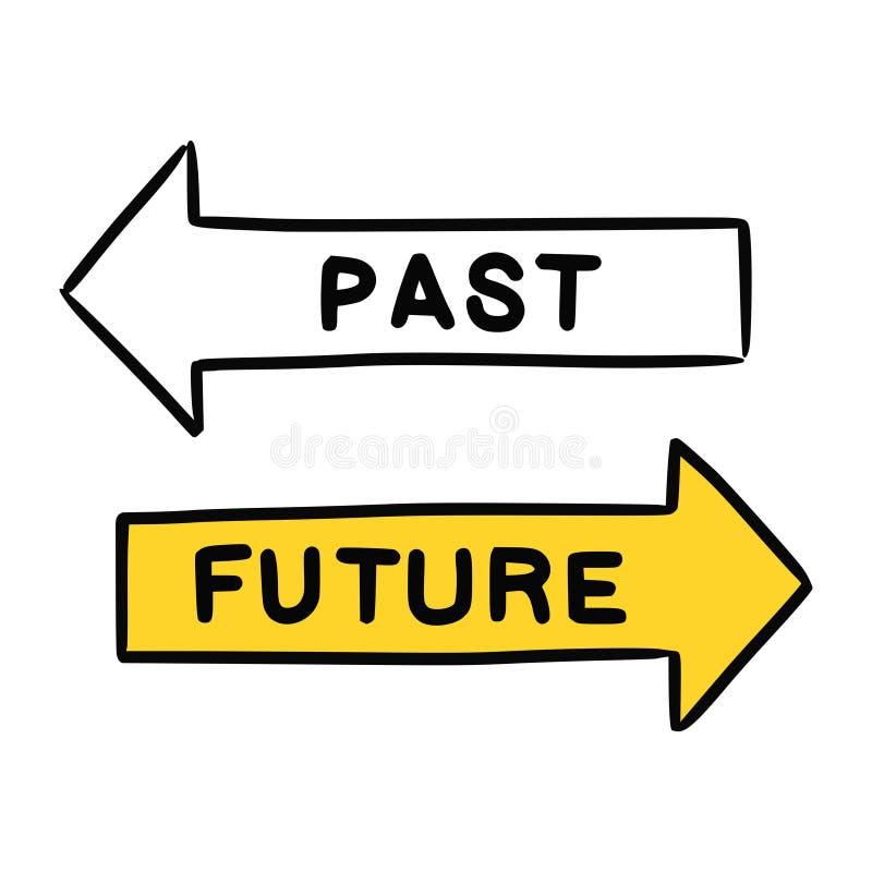 过去和未来概念 皇族释放例证