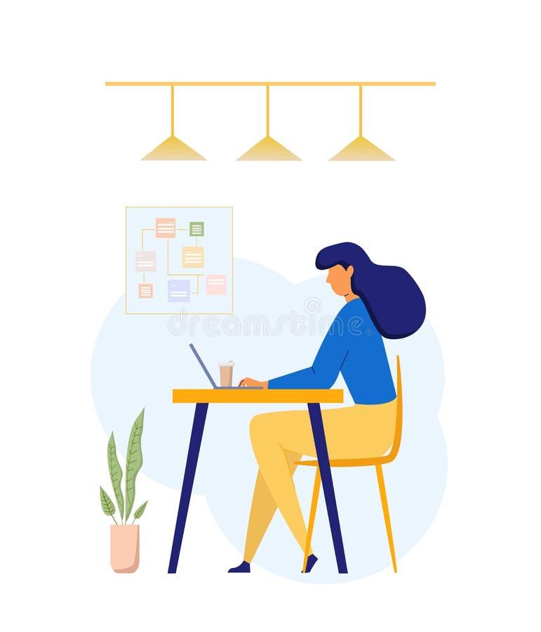 运作在桌上的平的样式的妇女使用计算机,膝上型计算机在工作场所 自由职业者妇女概念 ?? 皇族释放例证