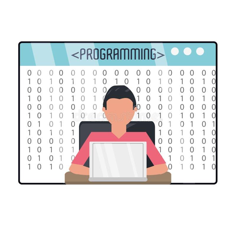 运作在计算机编程编制程序的网络开发商 库存例证