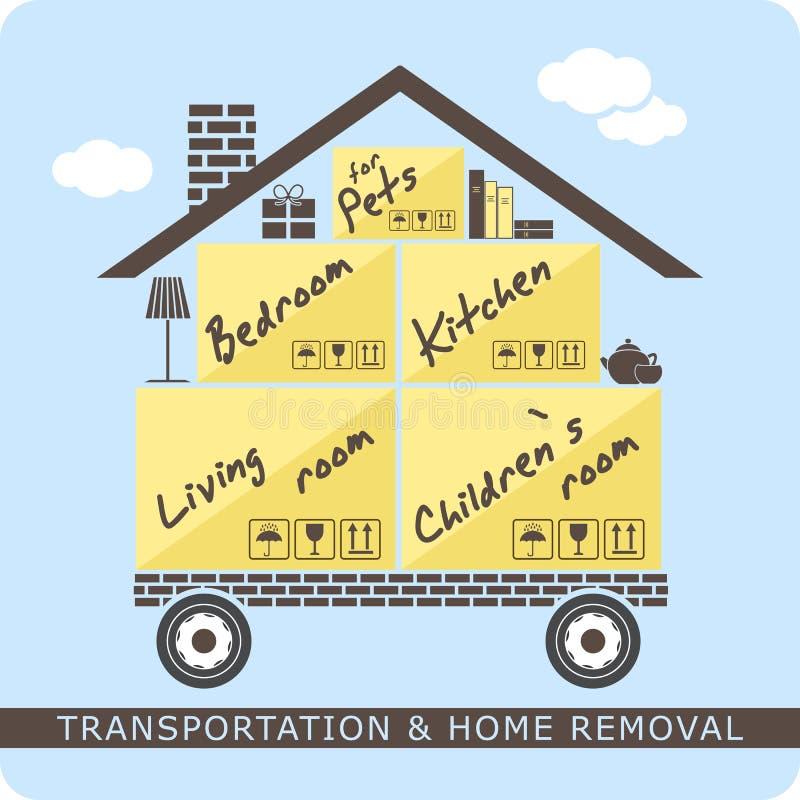 运输和家庭撤除 轮子的风格化房子有移动的箱子的 We& x27; 再移动 库存例证