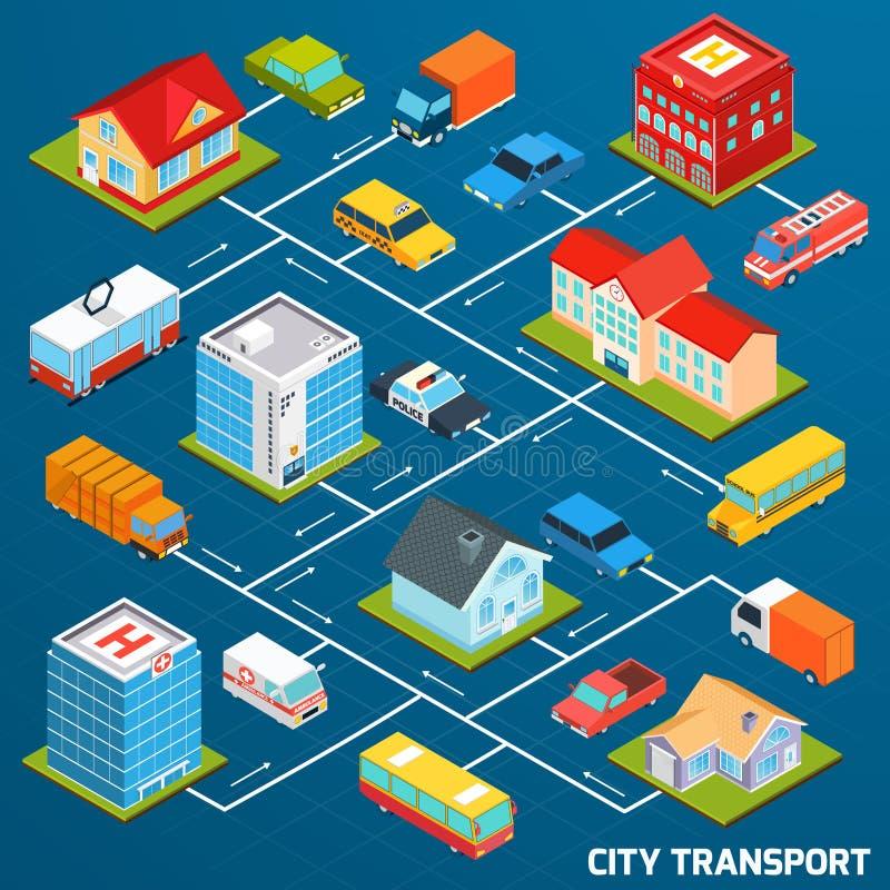 运输等量流程图 库存例证