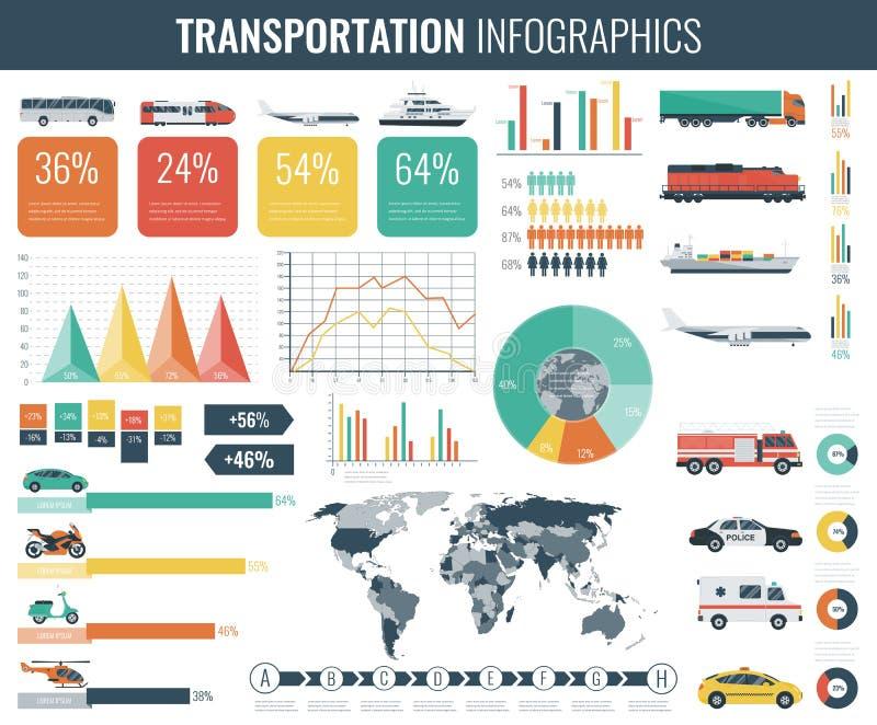 运输Infographics集合 与世界地图、图表和图的单独和公共交通工具 向量 库存例证