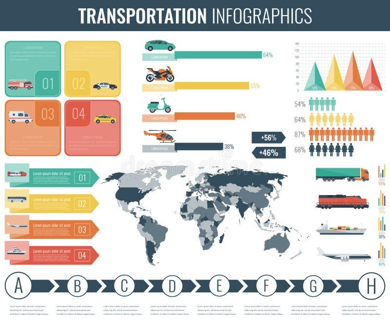 运输Infographics集合 与世界地图、图表和图的单独和公共交通工具 向量 向量例证