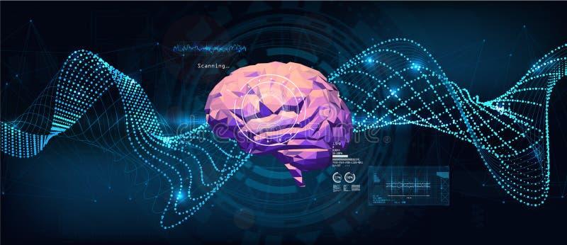 连接人和机器人设备的创新系统 库存例证