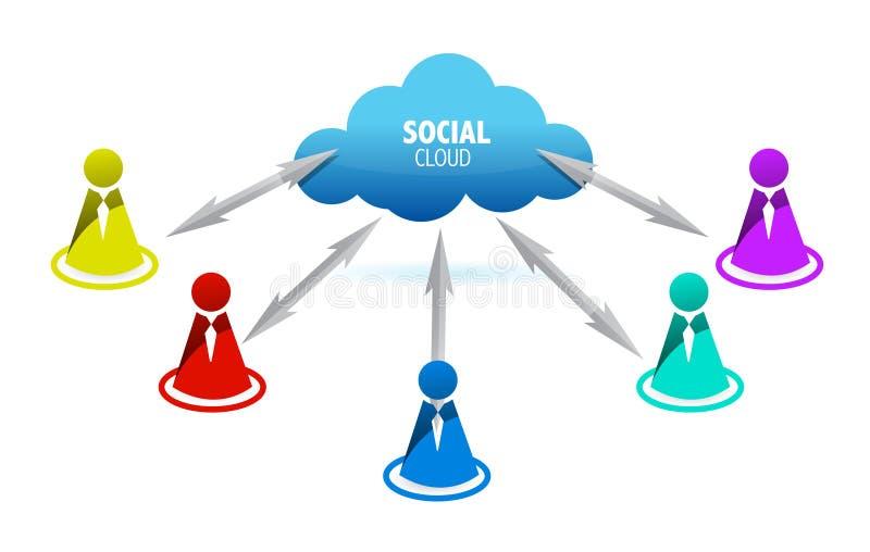 连接媒体人社交符号 向量例证