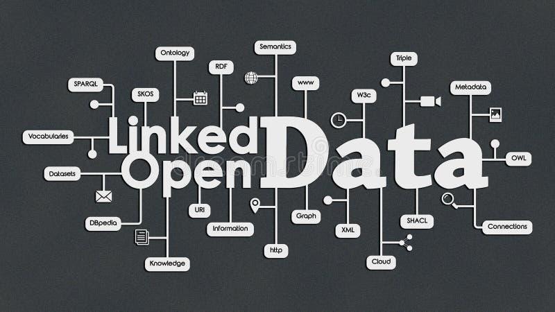 连接的开放数据概念mindmap 皇族释放例证