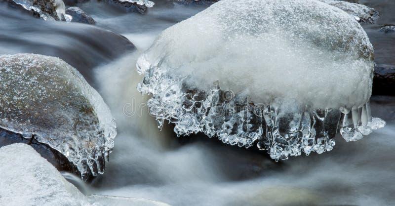 连续和冻水 免版税库存图片