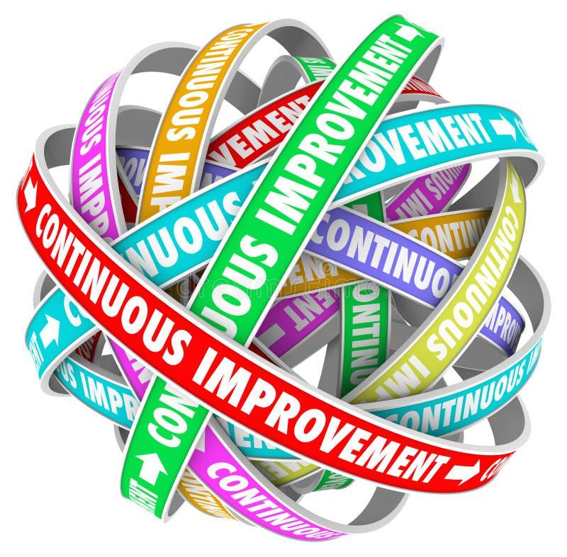 连续的改善恒定的变动成长进展 库存例证