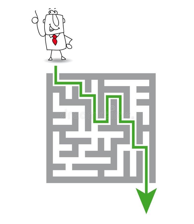 迷宫和解答 向量例证