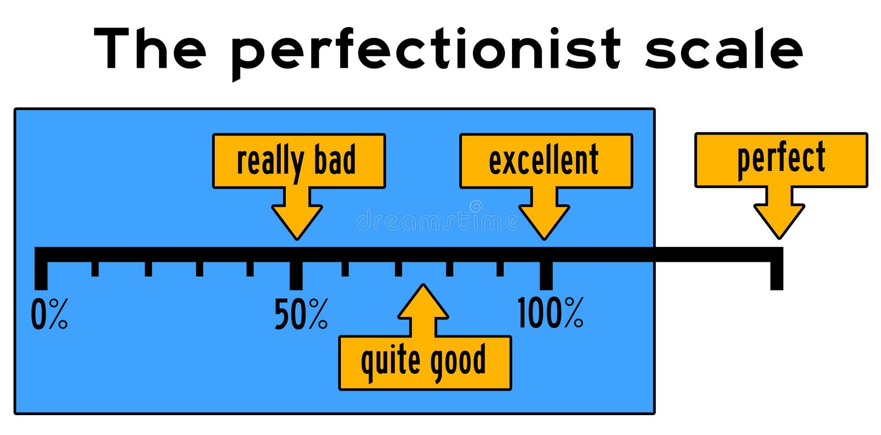 追求完美 向量例证