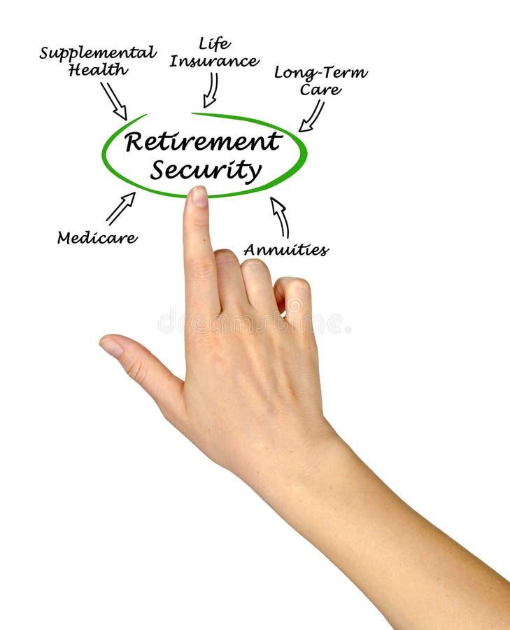 退休安全图  库存照片