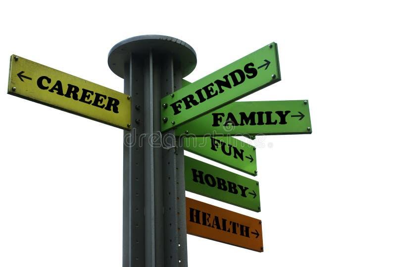 选择交叉路决策 免版税库存照片