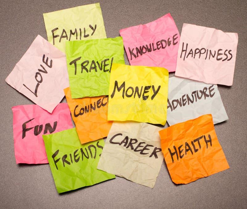 选择决策生活做 免版税库存照片