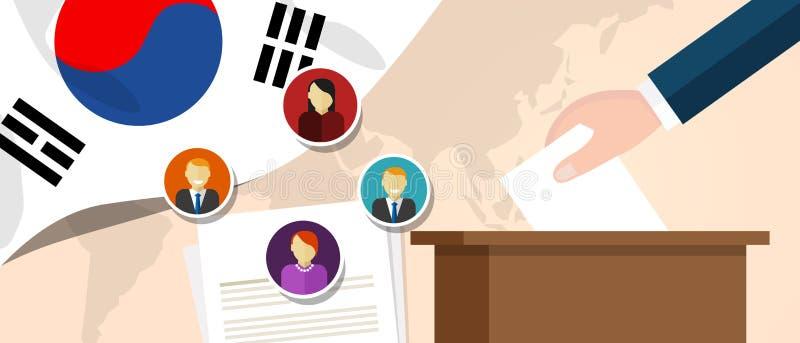 选择总统或议会成员有竞选和公民投票自由的韩国民主政治进程 向量例证