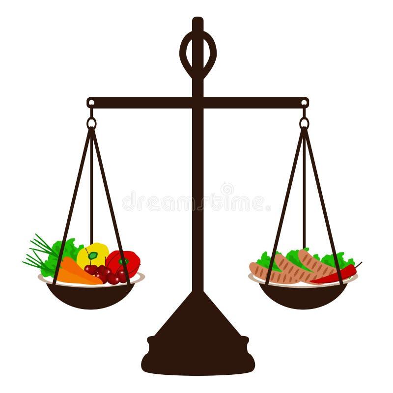选择 适当的营养 皇族释放例证