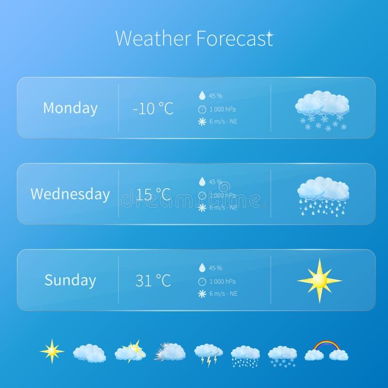 透明用户界面-与套的天气预报模板光滑和详细的象 免版税图库摄影