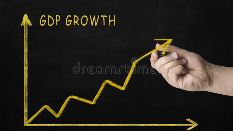 递图画显示国民生产总值成长黑板的生长图线 免版税图库摄影