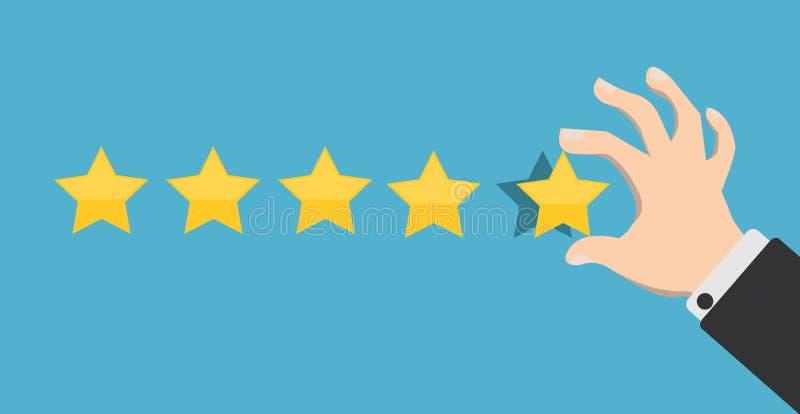 递把五个金星放在蓝色背景上 五个星质量评价象 Feedbak星 给五个星规定值的手 Cust 皇族释放例证