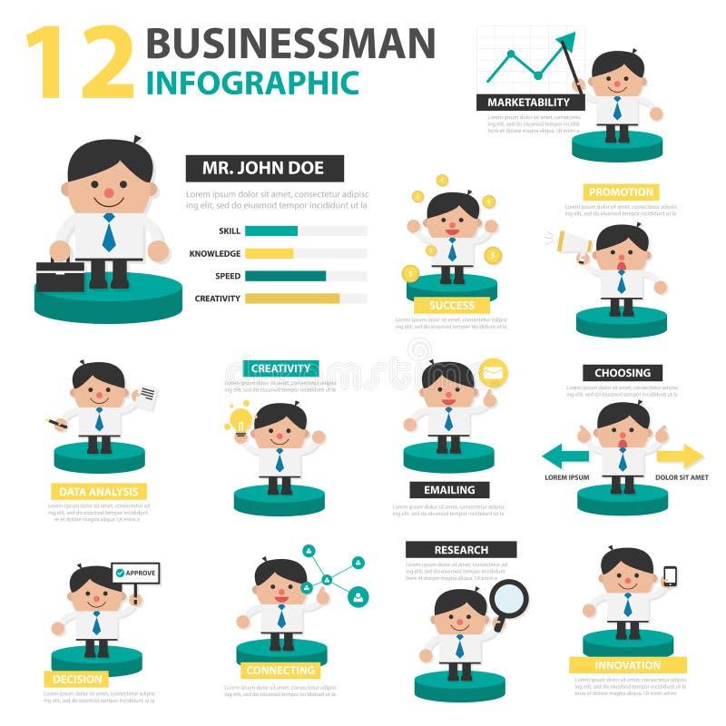 逗人喜爱的事务的商人infographic动画片平的设计模板,与电灯泡,硬币,介绍, smartphon的商人 向量例证