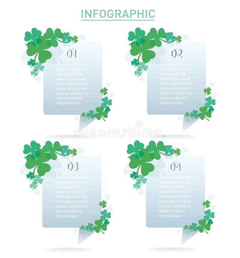 逗人喜爱的绿色三叶草叶子信息图表背景传染媒介例证 向量例证