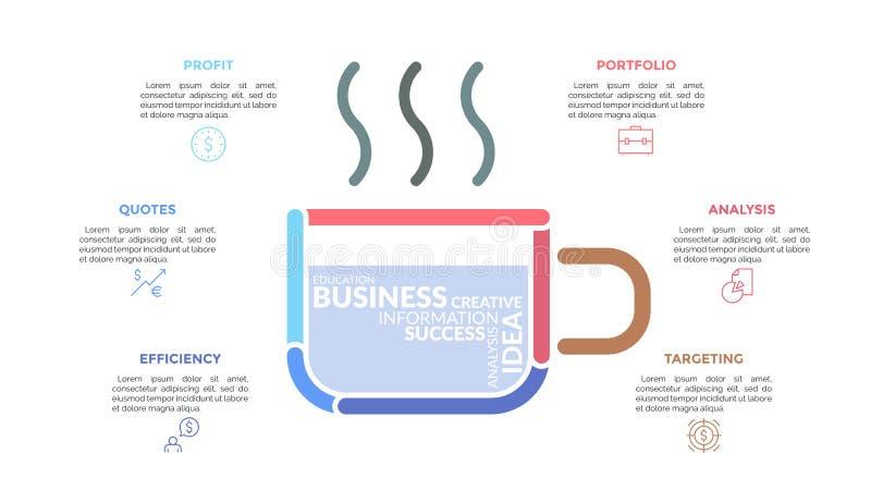 通入蒸汽的咖啡包括了与词象和正文框围拢的云彩里面的五颜六色的线 概念  库存例证