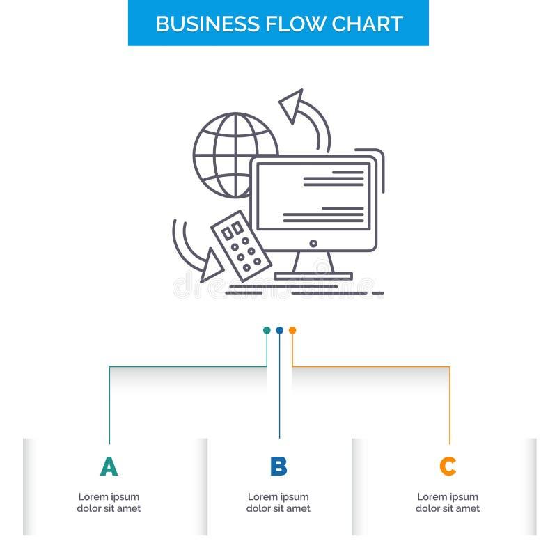 通入,控制,监视,遥控,证券市场与3步的流程图设计 r 库存例证