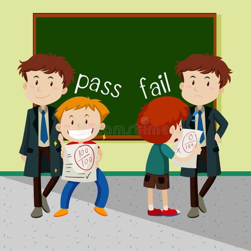 通行证和失败的相反词 向量例证