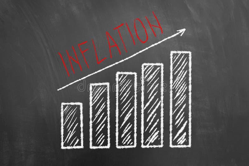 通货膨胀酒吧和箭头图表在黑板或黑板 免版税库存照片