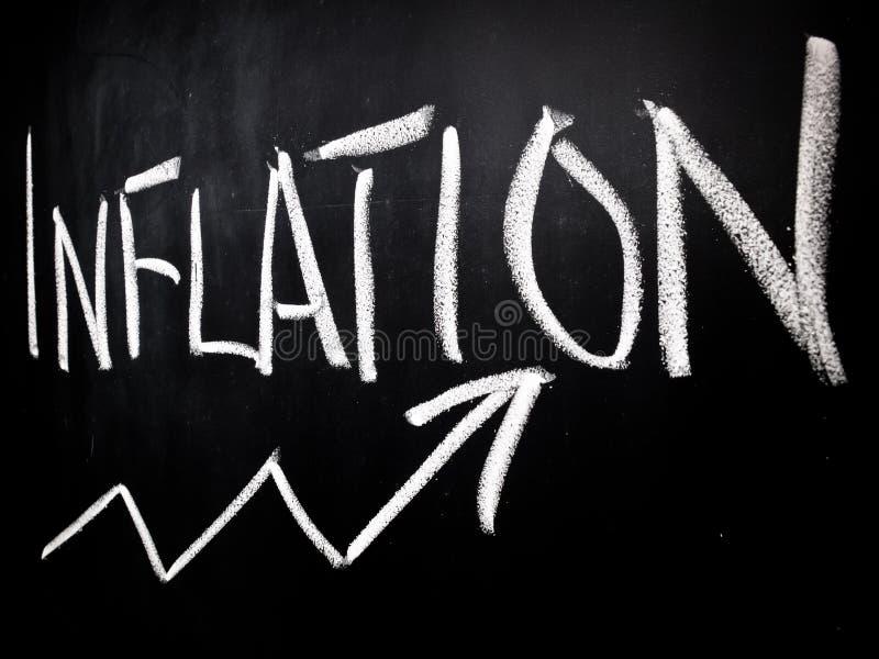 通货膨胀 免版税图库摄影