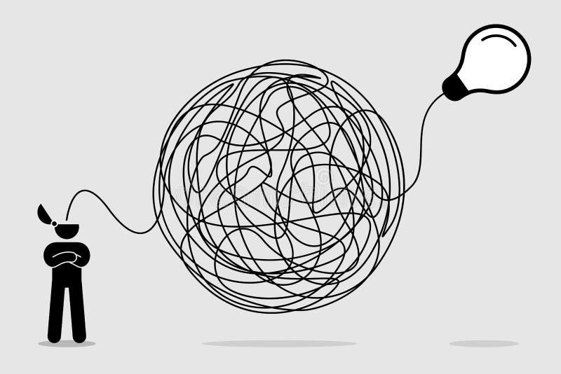 通过一个复杂和混乱方式供以人员搜寻和认为想法 向量例证