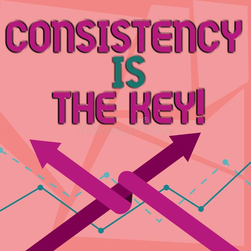 写文本一贯性的词是钥匙 通过改变恶习和形成的好那些企业概念两个箭头 向量例证