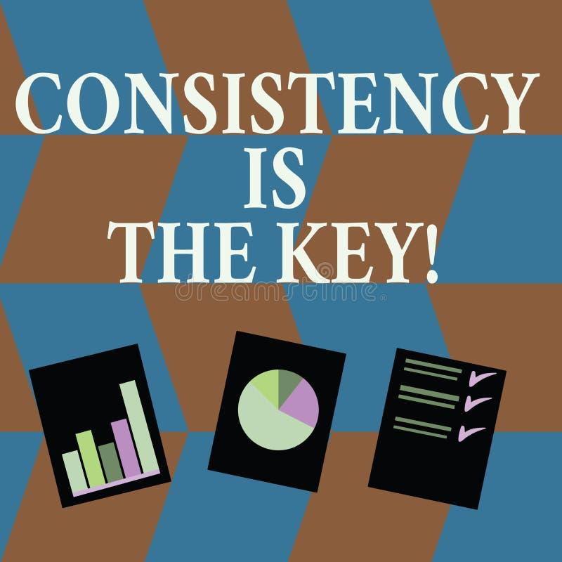 写文本一贯性的词是钥匙 通过改变恶习和形成的好那些企业概念介绍 皇族释放例证