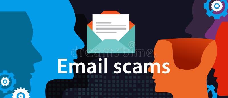 通过智能手机安全欺骗传染媒介例证给诈欺发电子邮件 库存例证