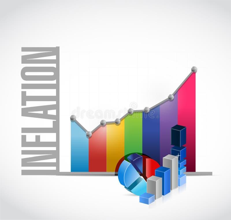 通货膨胀企业图表标志概念 皇族释放例证