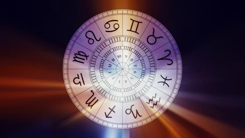黄道带占星的占星术标志 向量例证
