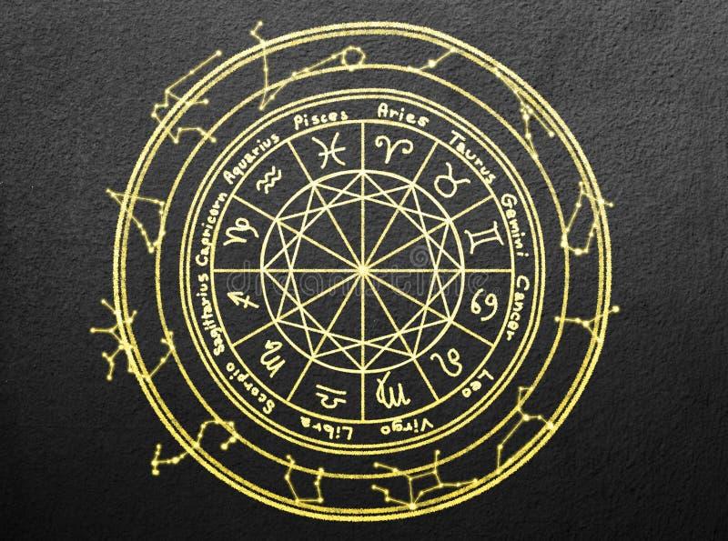 Download 黄道带标志 库存图片. 图片 包括有 照亮, 五颜六色, 占星, 墙壁, 符号, 文字, 焕发, 金子, 运气 - 30333803