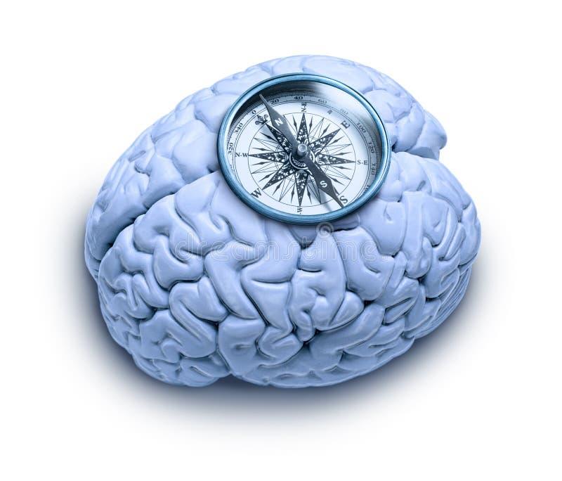 道德指南针脑子 库存图片