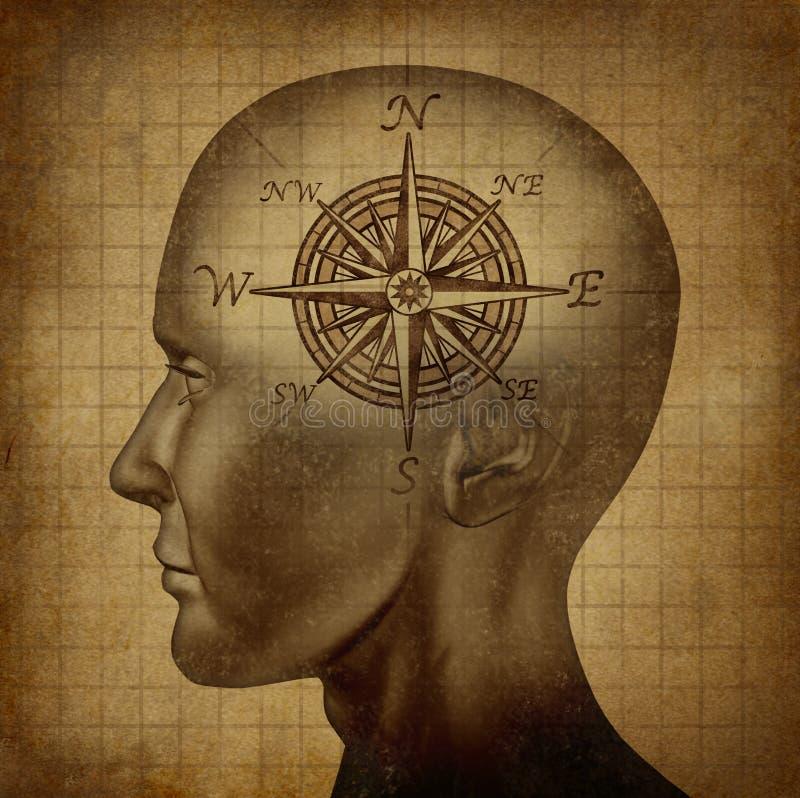 道德指南针 向量例证