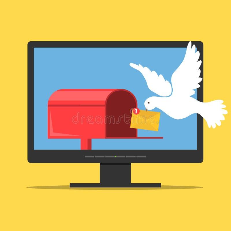 邮件鸽子给邮箱带来了信件 接受在计算机上的邮件的概念 在计算机monit的一个邮箱 库存例证
