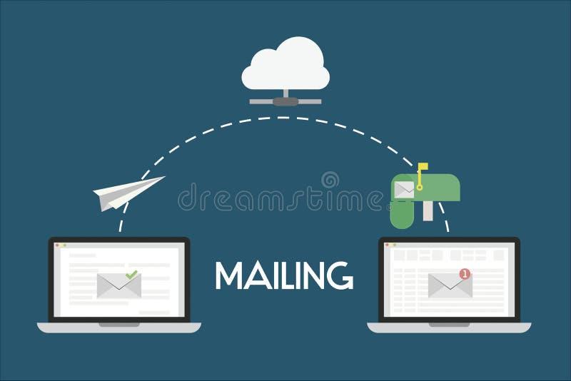 邮寄的平的例证 向量例证