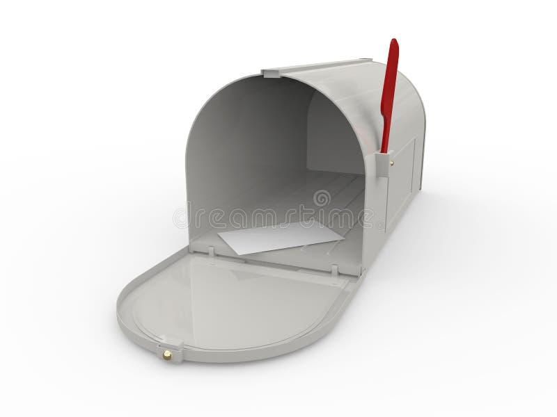 邮箱白色 免版税库存图片